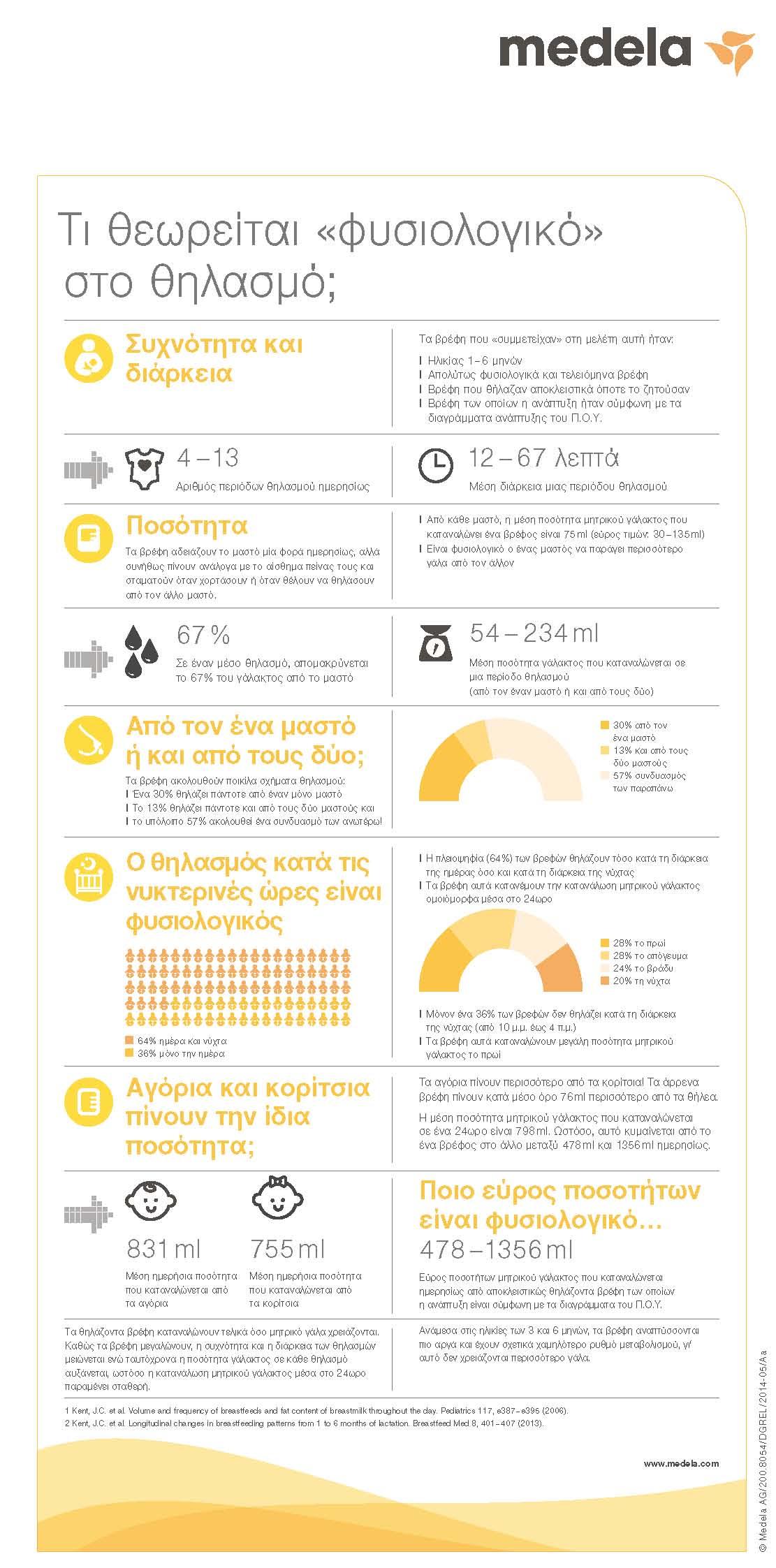poster_infografik_kent_A4_el_high